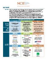NCIF_Fact_Sheet-013018.pdf